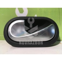 Ручка двери Renault Scenic 2 2003-2009